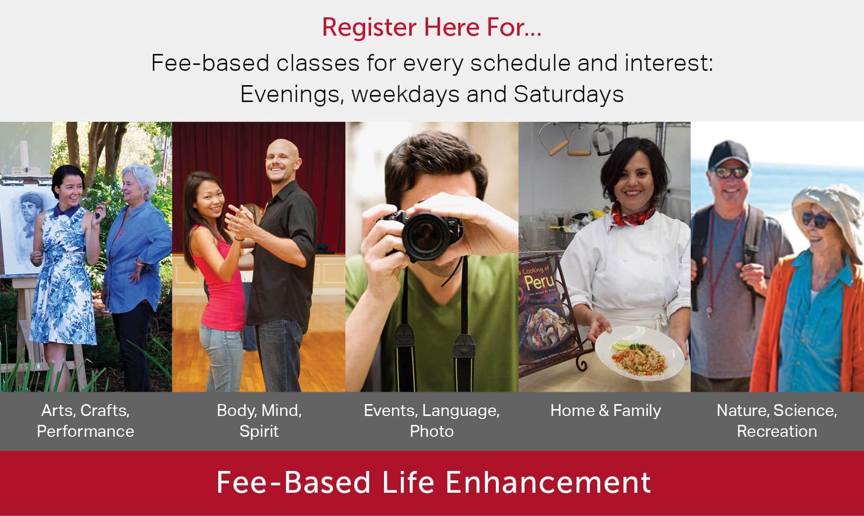 SBCC Center for Lifelong Learning